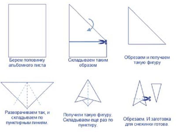 Схема заготовки бумажной снежинки с шестью лучами